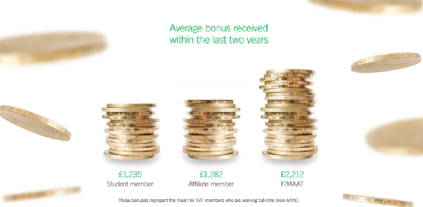 AAT Accountancy: How passing your AAT can boost your pay