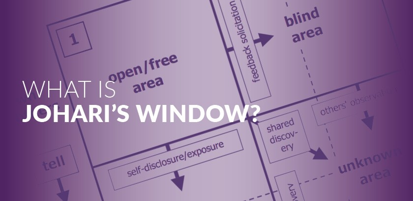 What is The Johari Window model?