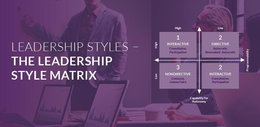 Leadership Styles – The Leadership Style Matrix